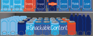 Snackable Content, Source Kantar Media
